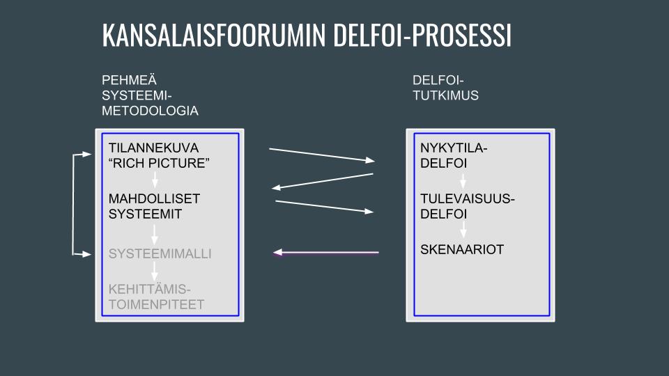 KF-SSM-Delfoi
